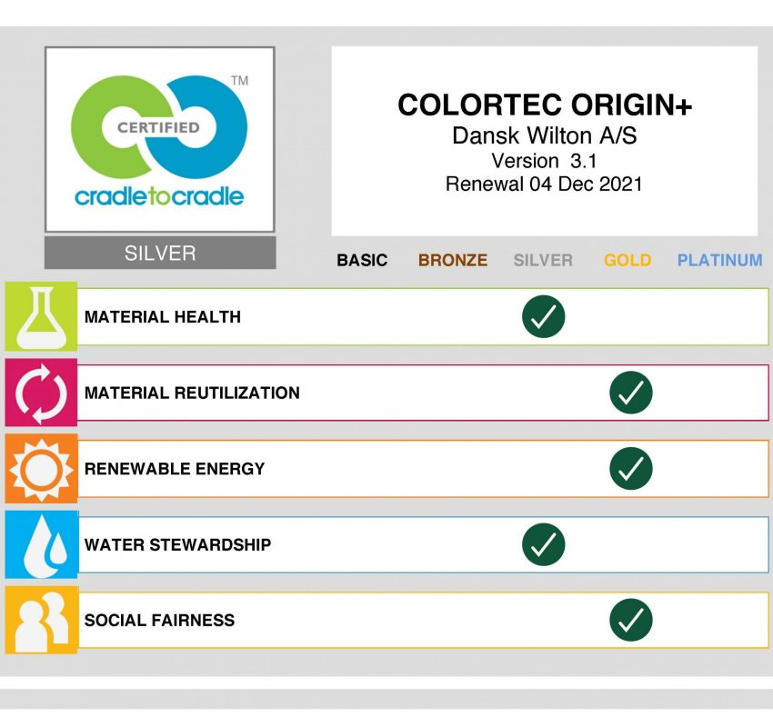 Colortec ORIGIN+_Scorecard by Organization - Dansk Wilton